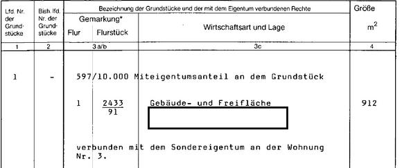 Grundbuch-Bestand